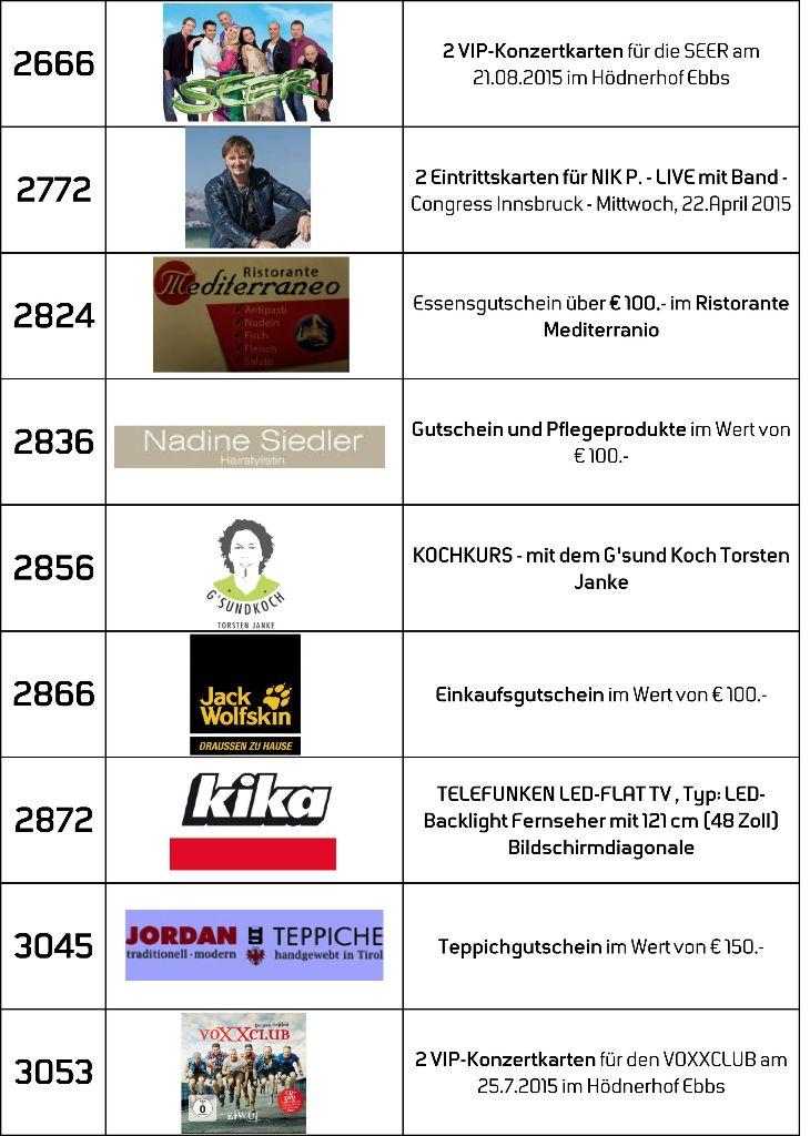 Gascha Gewinne nach  Nummern 2015